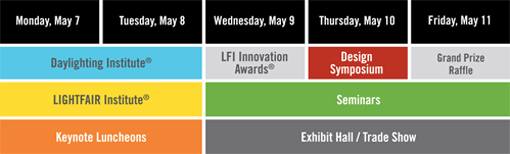 Lightfair International – The World's Largest Commercial Lighting Trade Show